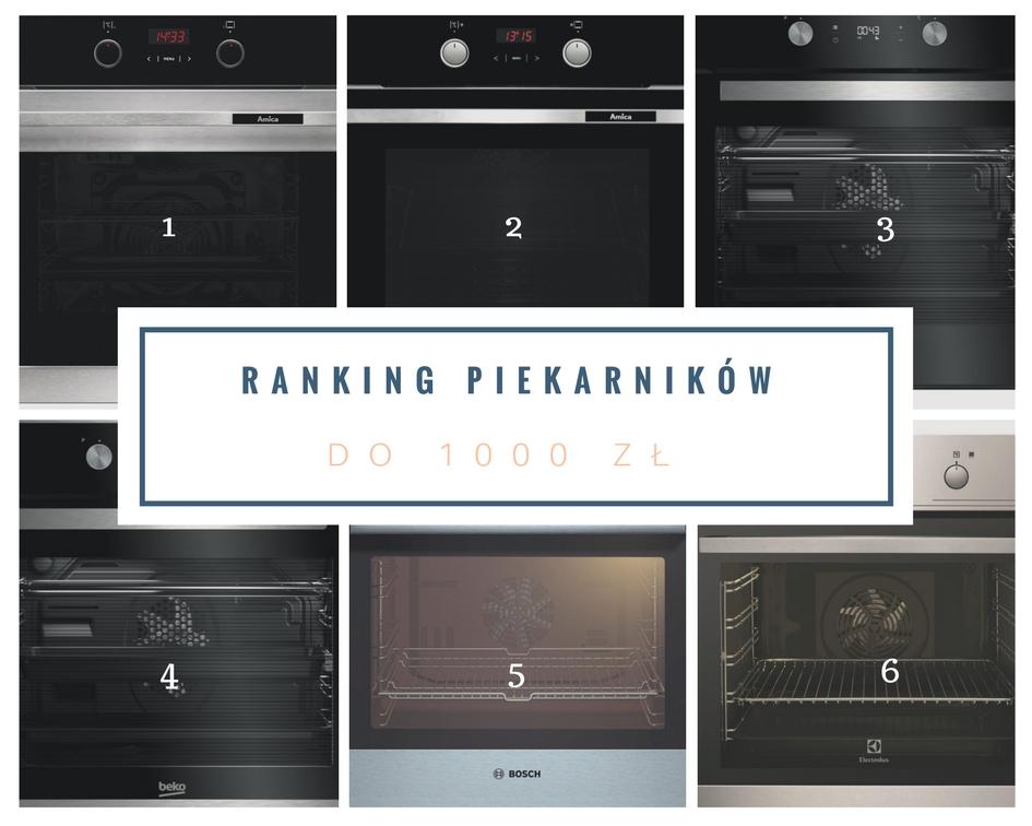 ranking piekarnikow 2017